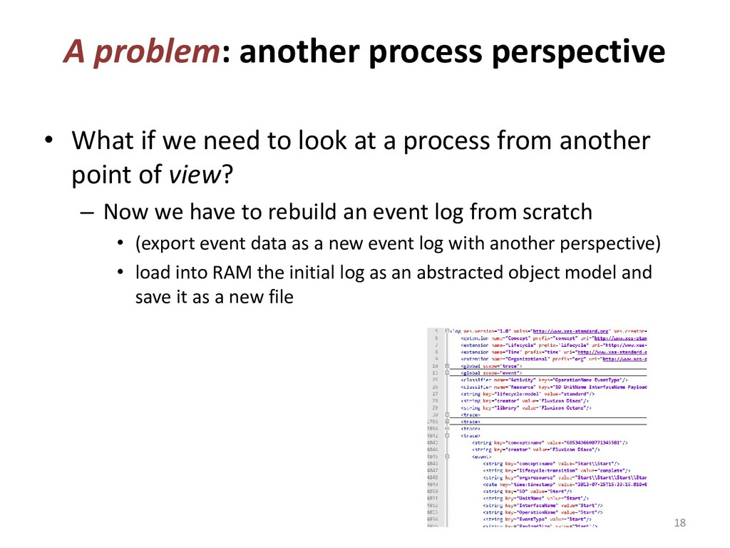 A problem: another process perspective • What i...