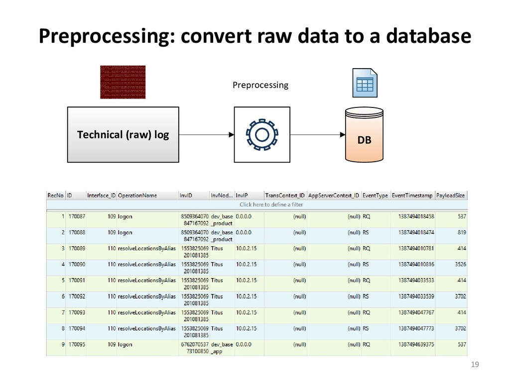 Preprocessing: convert raw data to a database 1...