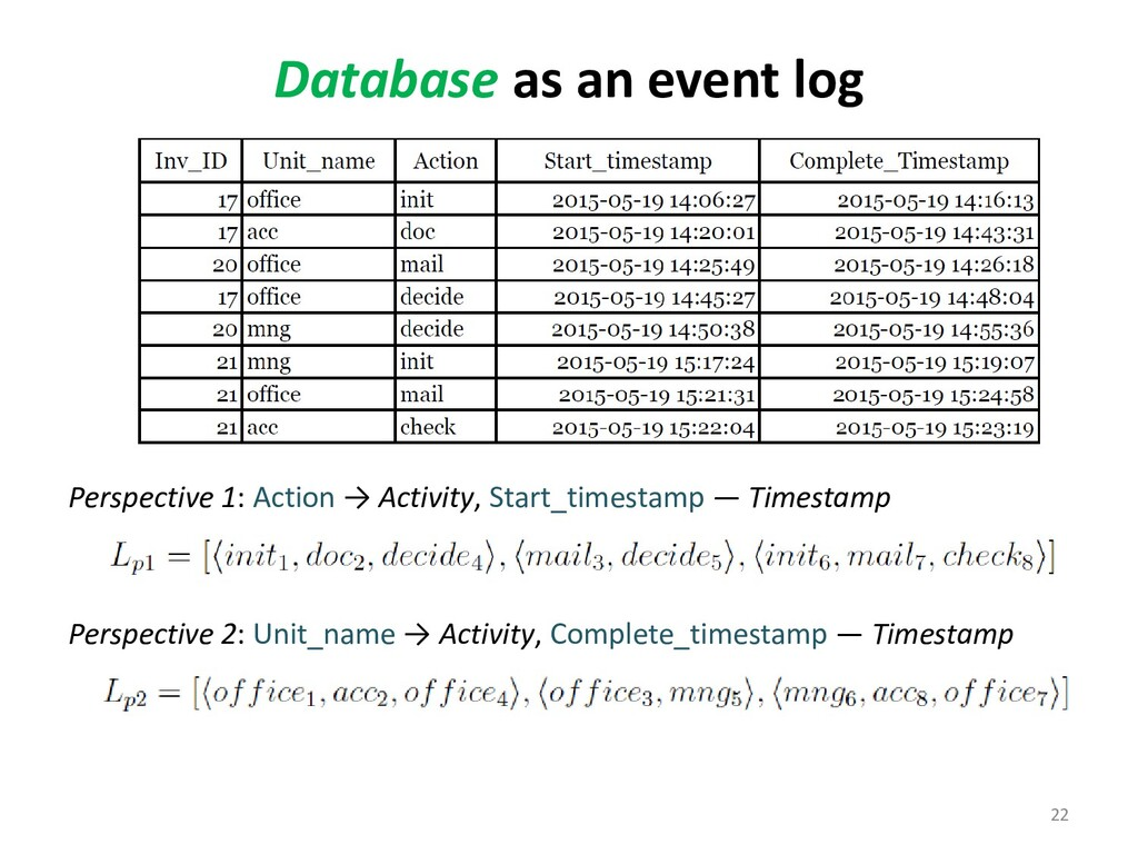 Database as an event log Perspective 1: Action ...