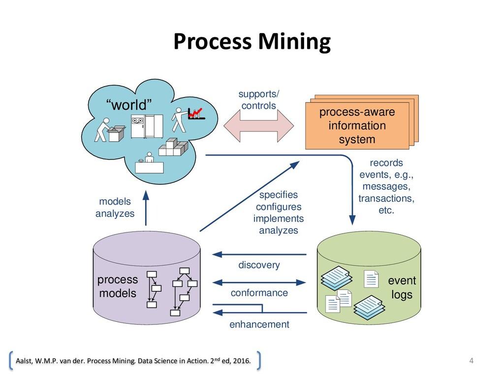 Process Mining 4 Aalst, W.M.P. van der. Process...
