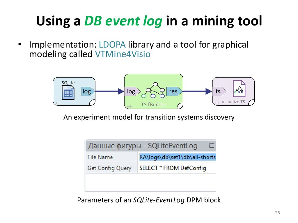 Using a DB event log in a mining tool • Impleme...