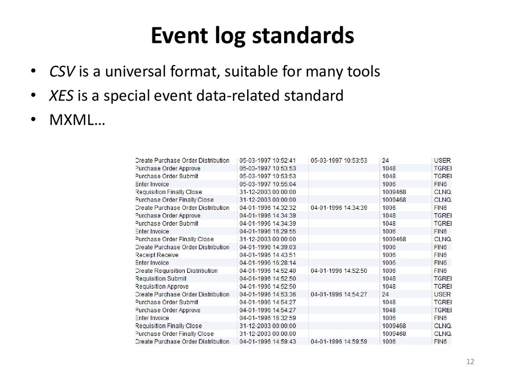 Event log standards • CSV is a universal format...