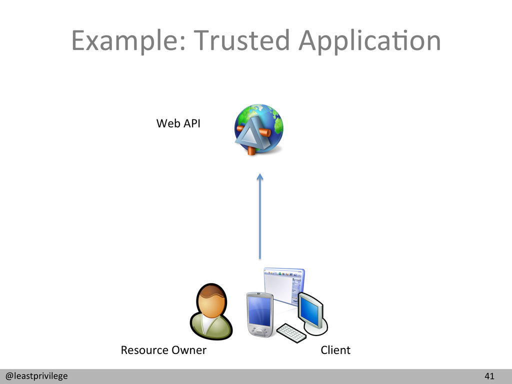 41  @leastprivilege  Example: Trusted...