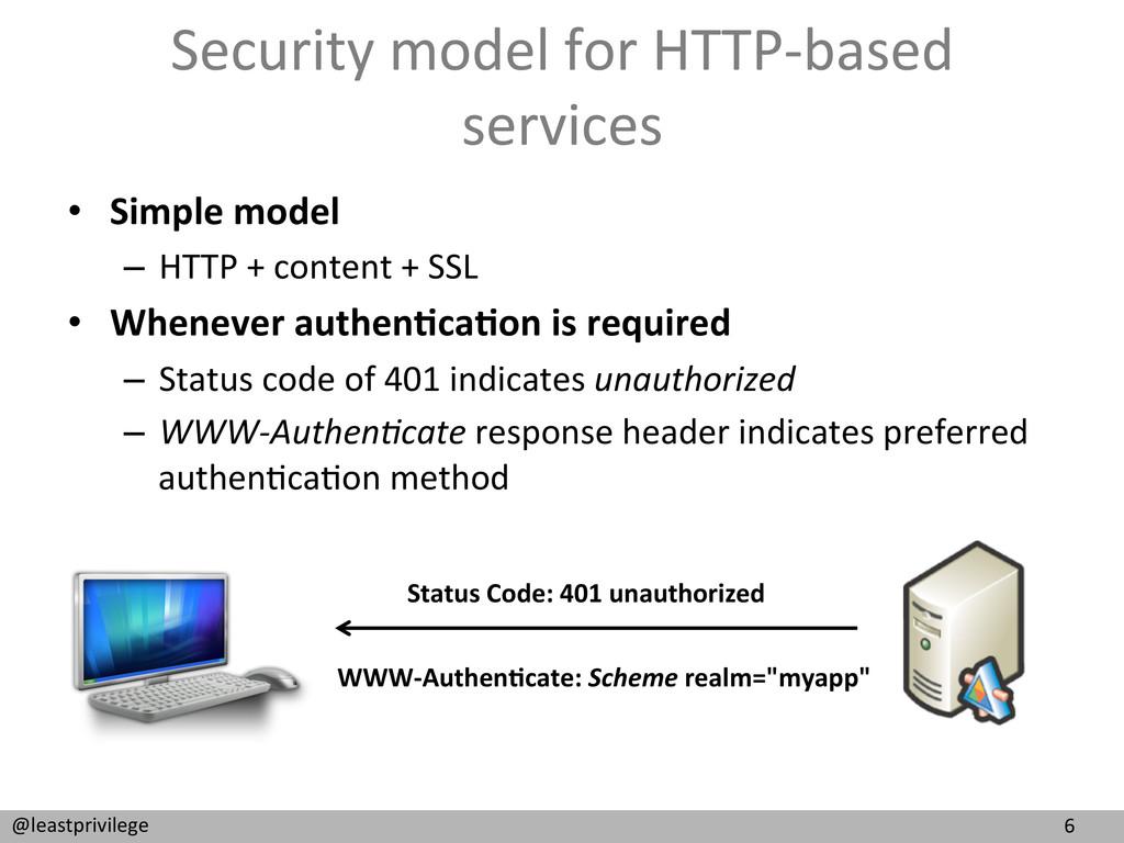 6  @leastprivilege  Security model ...