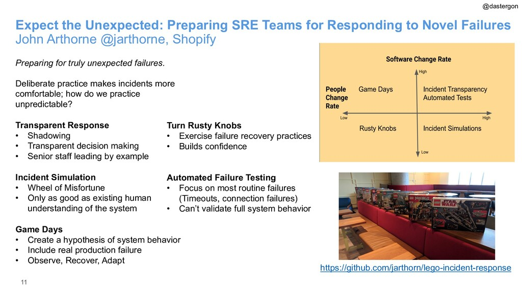 11 Expect the Unexpected: Preparing SRE Teams f...