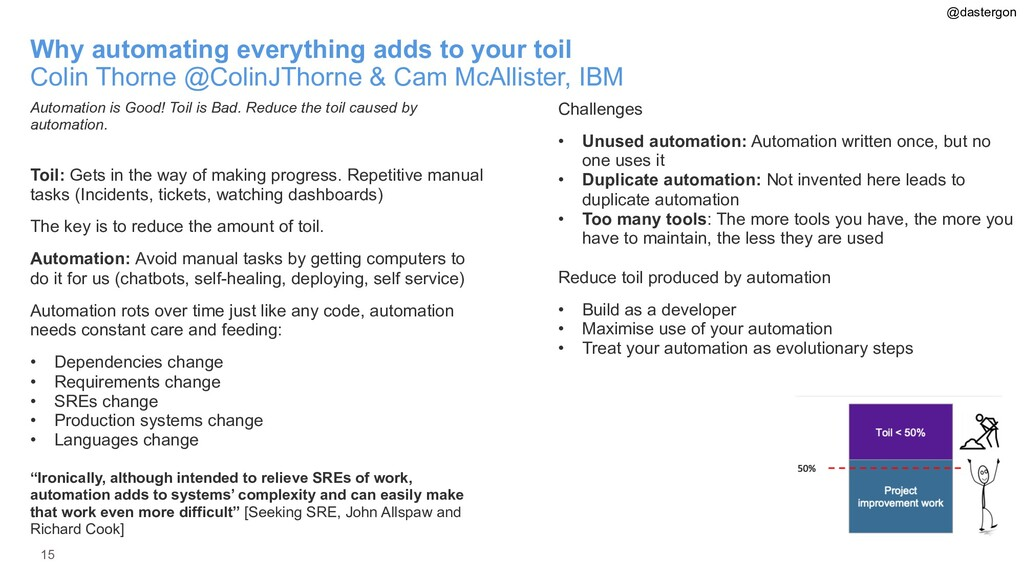 15 Why automating everything adds to your toil ...