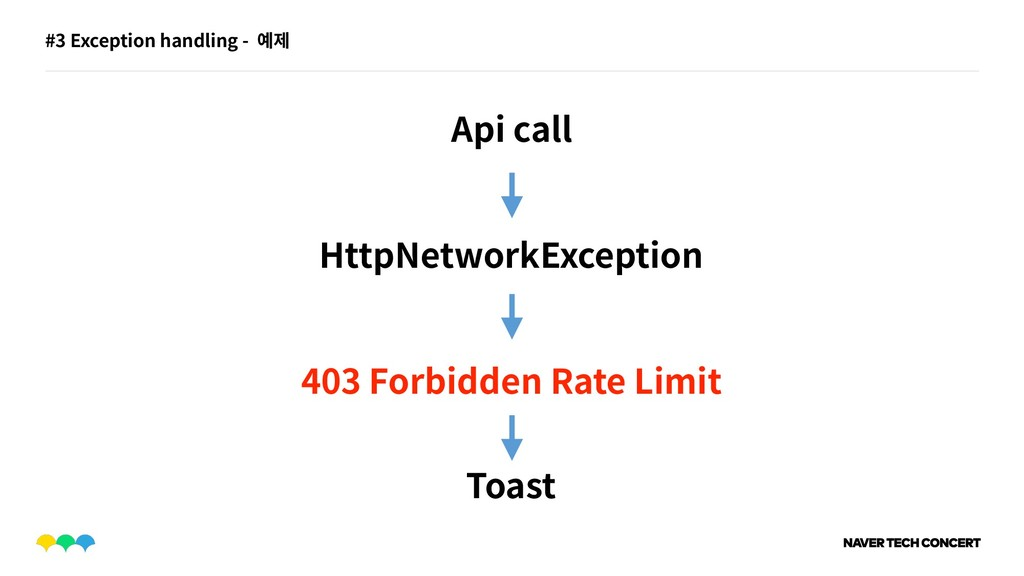 #3 Exception handling - 예제 HttpNetworkException...