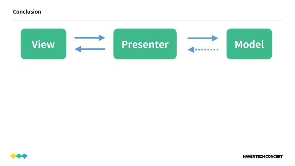 Conclusion View Presenter Model