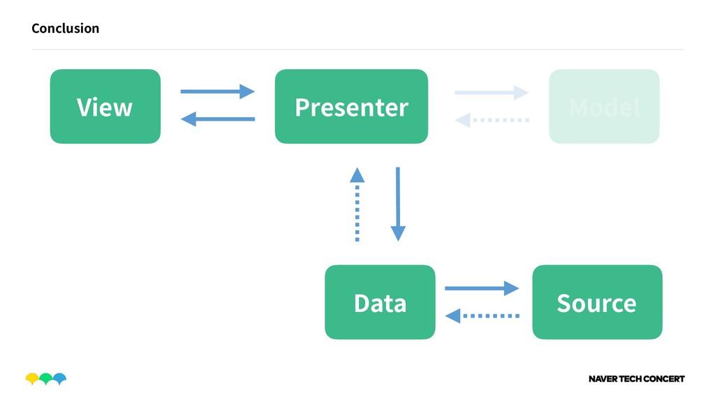 Conclusion View Presenter Data Source Model
