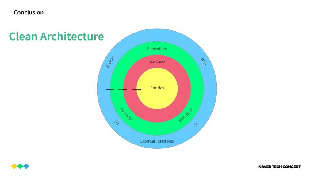 Conclusion View Clean Architecture
