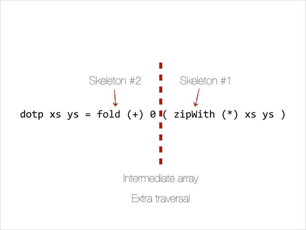 dotp&xs&ys&=&fold&(+)&0&(&zipWith&(*)&xs&ys&) d...