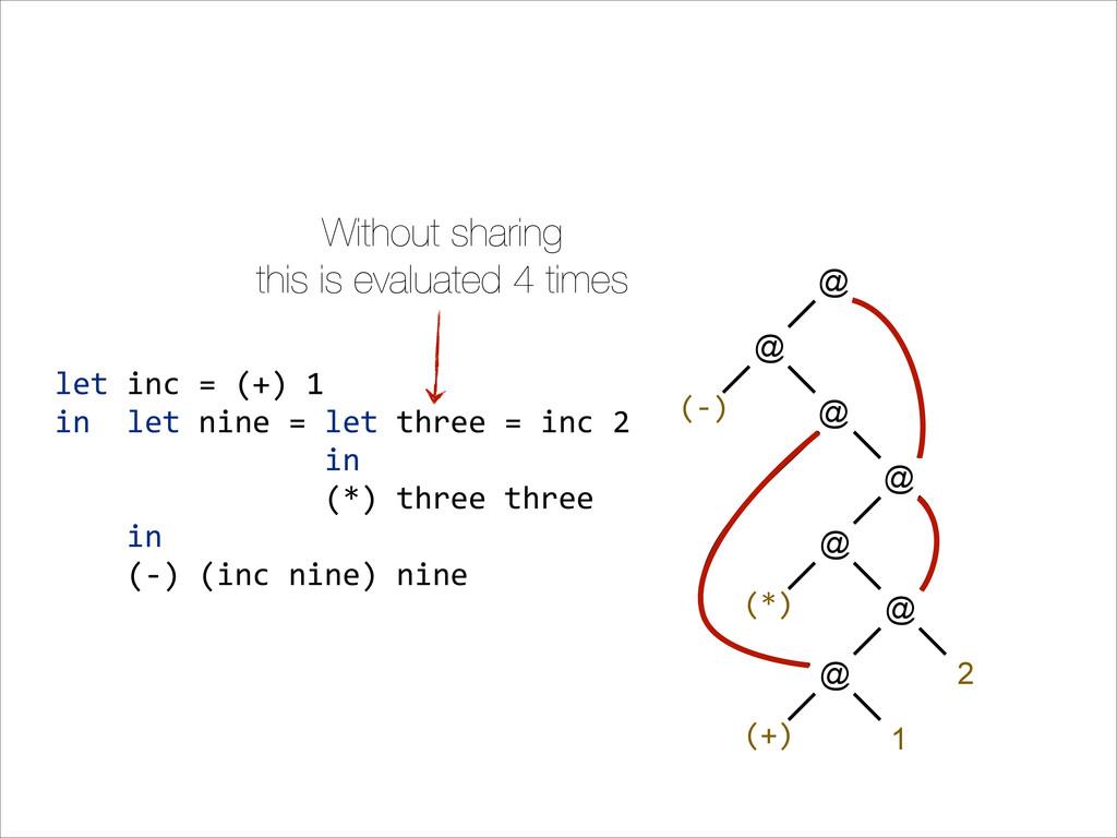 let&inc&=&(+)&1& in&&let&nine&=&let&three&=&inc...