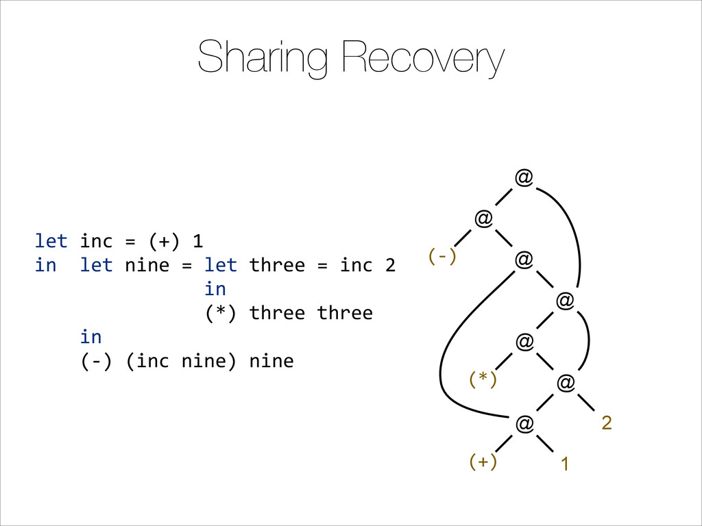 Sharing Recovery let&inc&=&(+)&1& in&&let&nine&...
