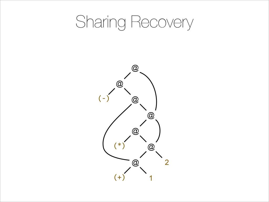 Sharing Recovery # # # # # # # ŸÏ   Ÿ¥ ŸŠ