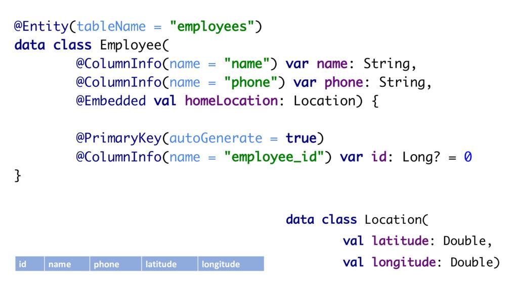 "@Entity(tableName = ""employees"") data class Emp..."