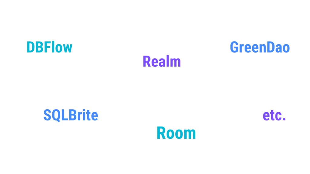 DBFlow SQLBrite GreenDao Realm Room etc.
