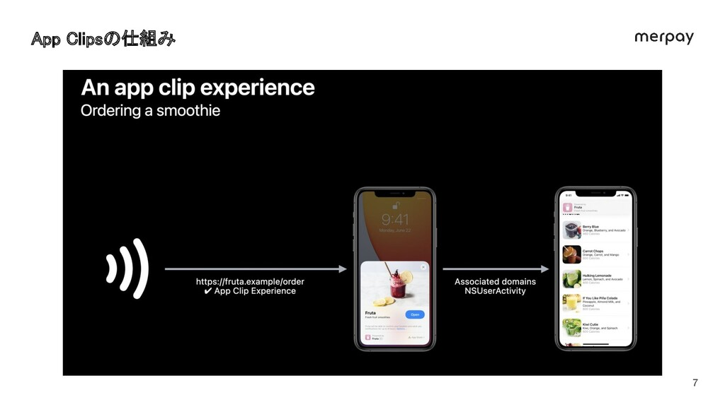 7 App Clipsの仕組み