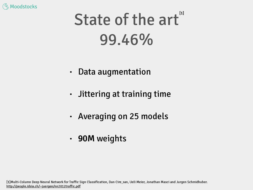 State of the art 99.46% • Data augmentation • J...
