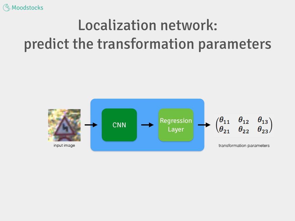Localization network: predict the transformatio...