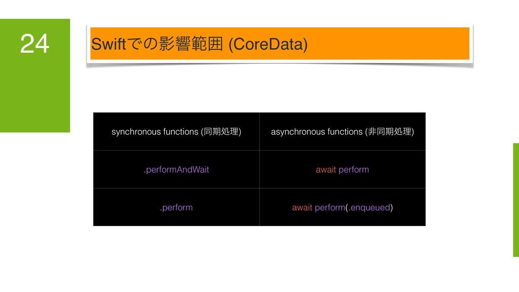 SwiftͰͷӨڹൣғ (CoreData) 24 synchronous functions...