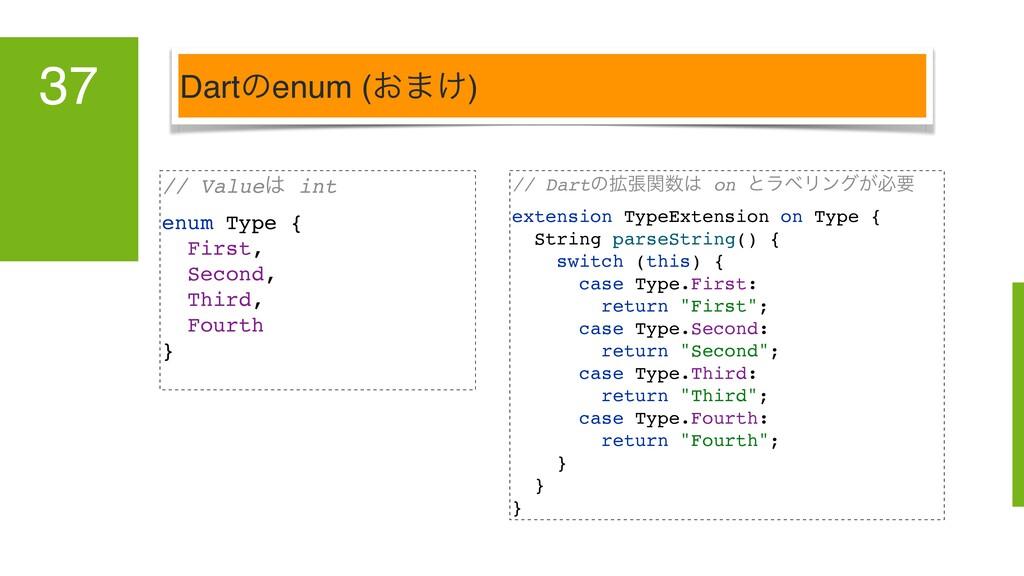 Dartͷenum (͓·͚) 37 // Value int enum Type { Fi...