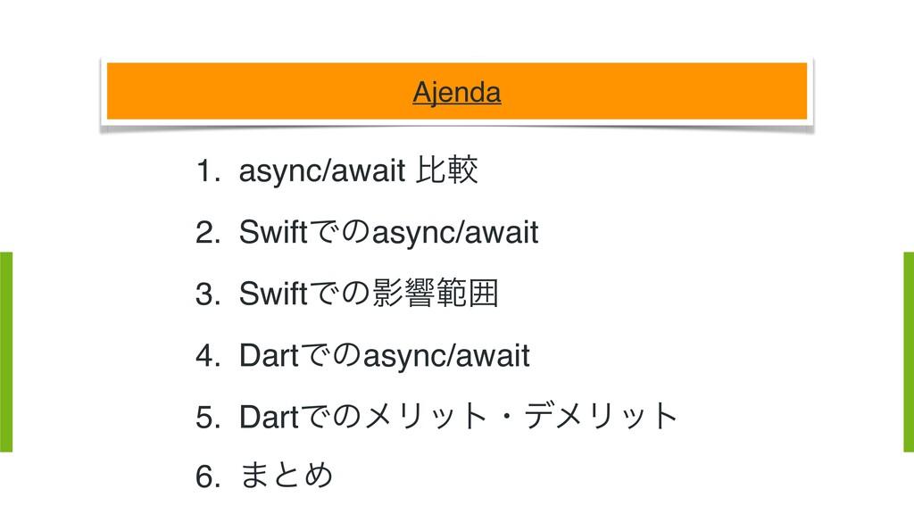 Ajenda 1. async/await ൺֱ 2. SwiftͰͷasync/await ...