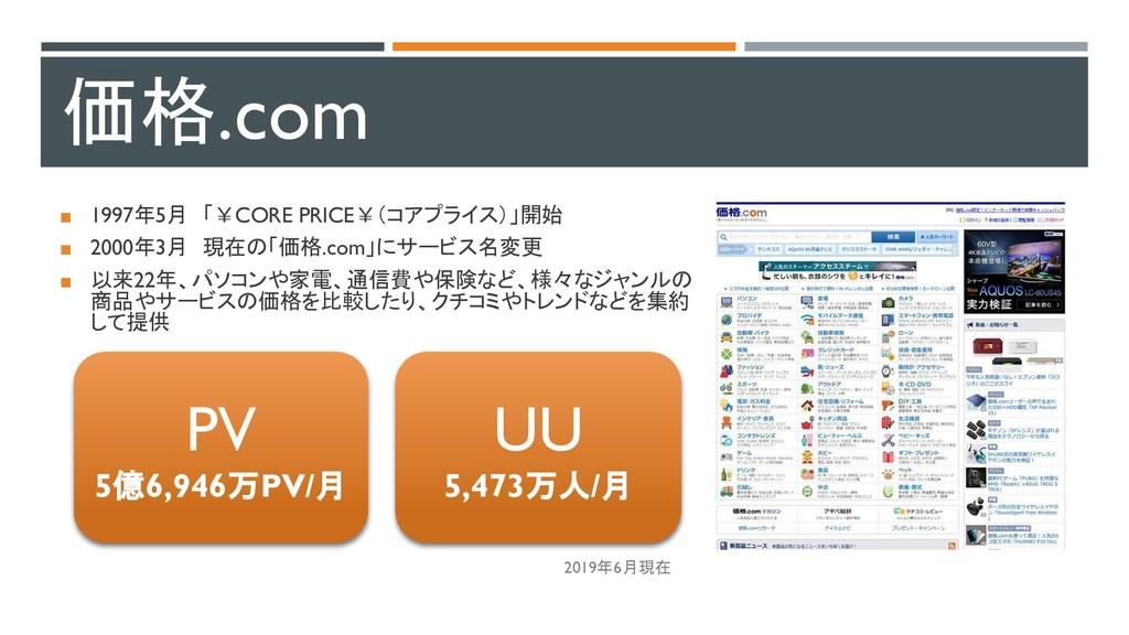 ◼ 1997年5月 「¥CORE PRICE¥(コアプライス)」開始 ◼ 2000年3月 現在...