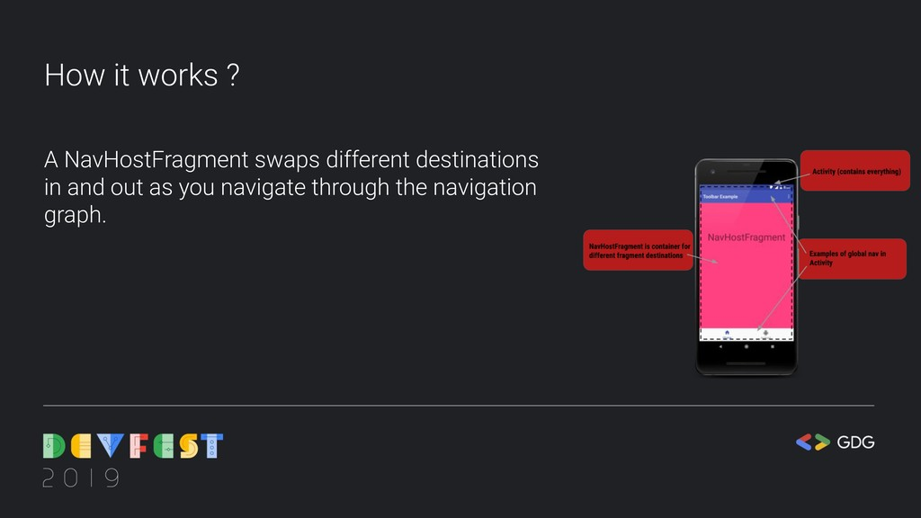 How it works ? A NavHostFragment swaps differen...