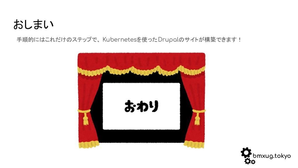 bmxug.tokyo おしまい 手順的にはこれだけのステップで、 Kubernetesを使っ...