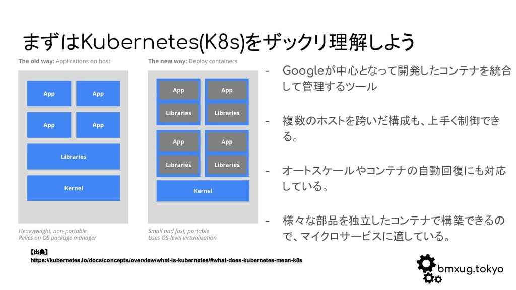bmxug.tokyo まずはKubernetes(K8s)をザックリ理解しよう 【出典】 h...