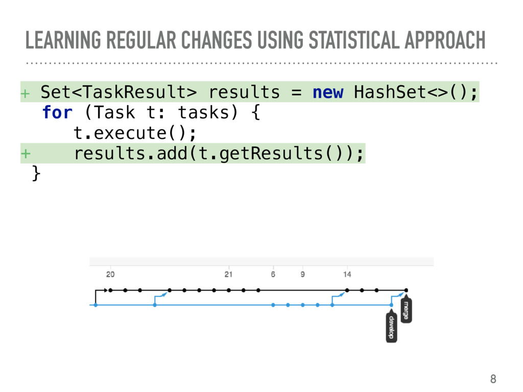 LEARNING REGULAR CHANGES USING STATISTICAL APPR...