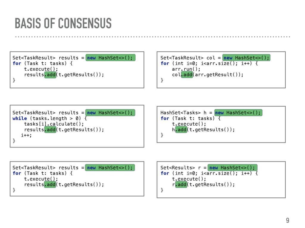 Set<TaskResult> results = new HashSet<>(); for ...