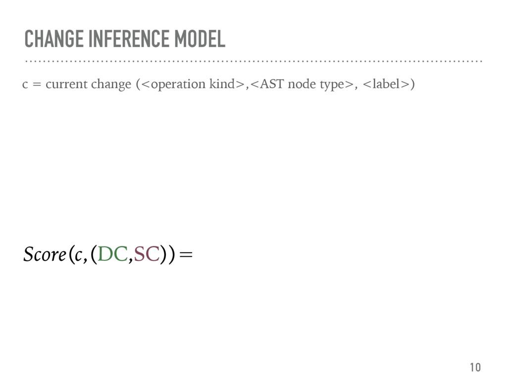 Score(c,(DC,SC))=  CHANGE INFERENCE MODEL 10 c...