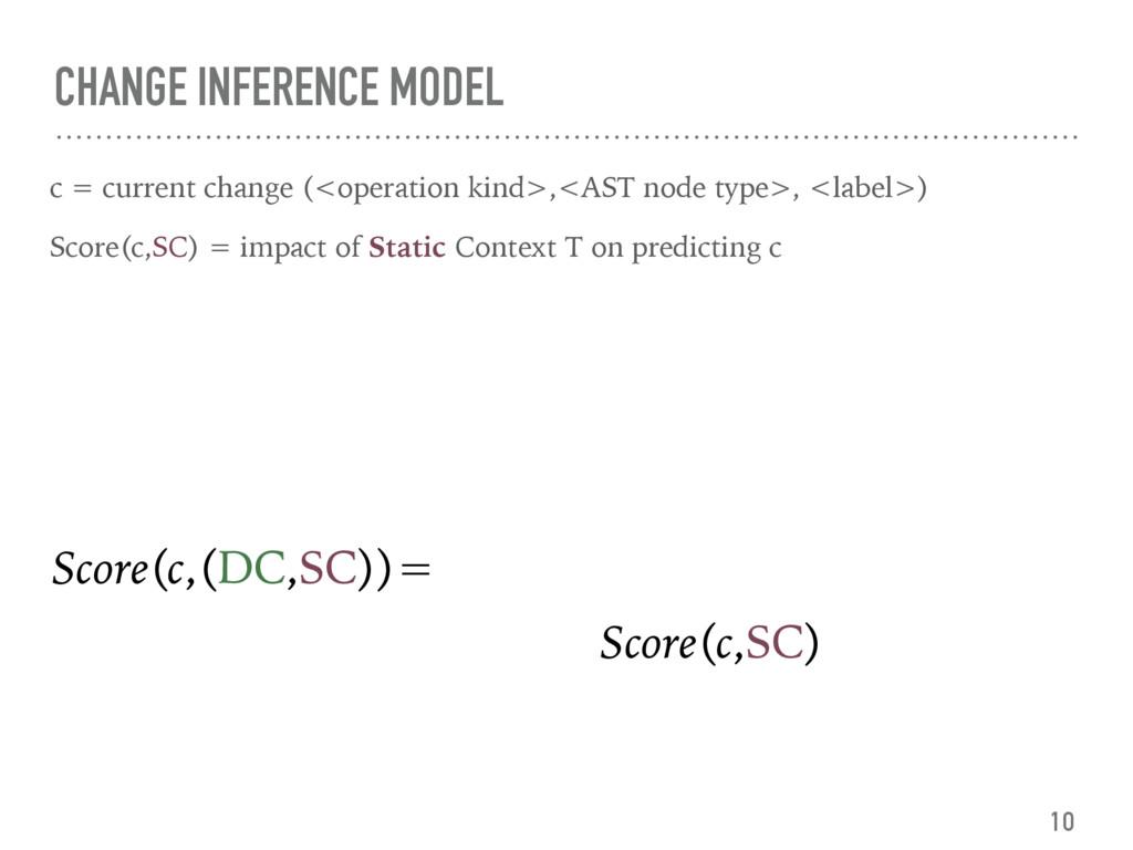wSC × Score(c,SC)  Score(c,(DC,SC))=  CHANG...