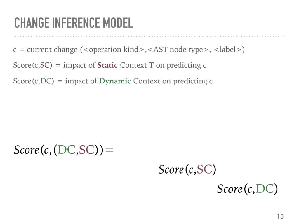 wSC × Score(c,SC)    + wDC × Score(c,DC) S...