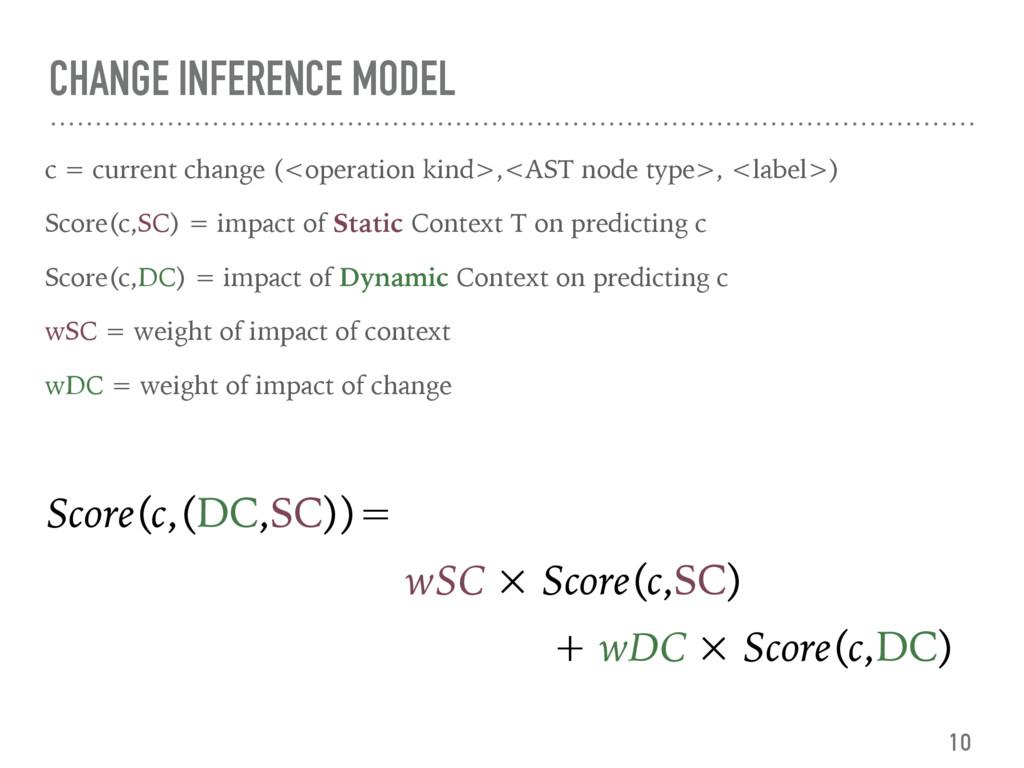 wSC × Score(c,SC)   wSC ×   + wDC × Score...