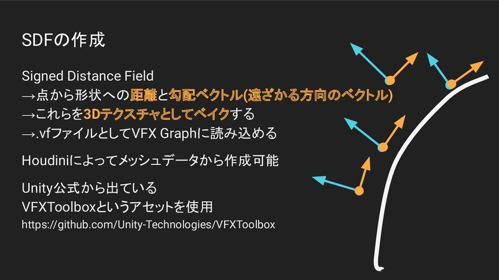 SDFの作成 Signed Distance Field →点から形状への距離と勾配ベクトル(...