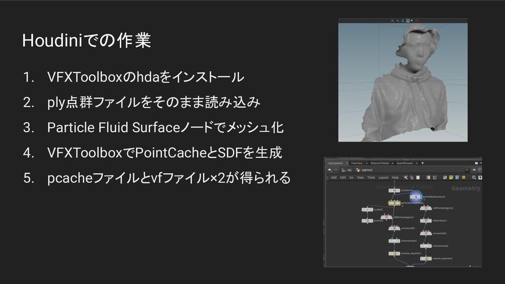 Houdiniでの作業 1. VFXToolboxのhdaをインストール 2. ply点群ファ...