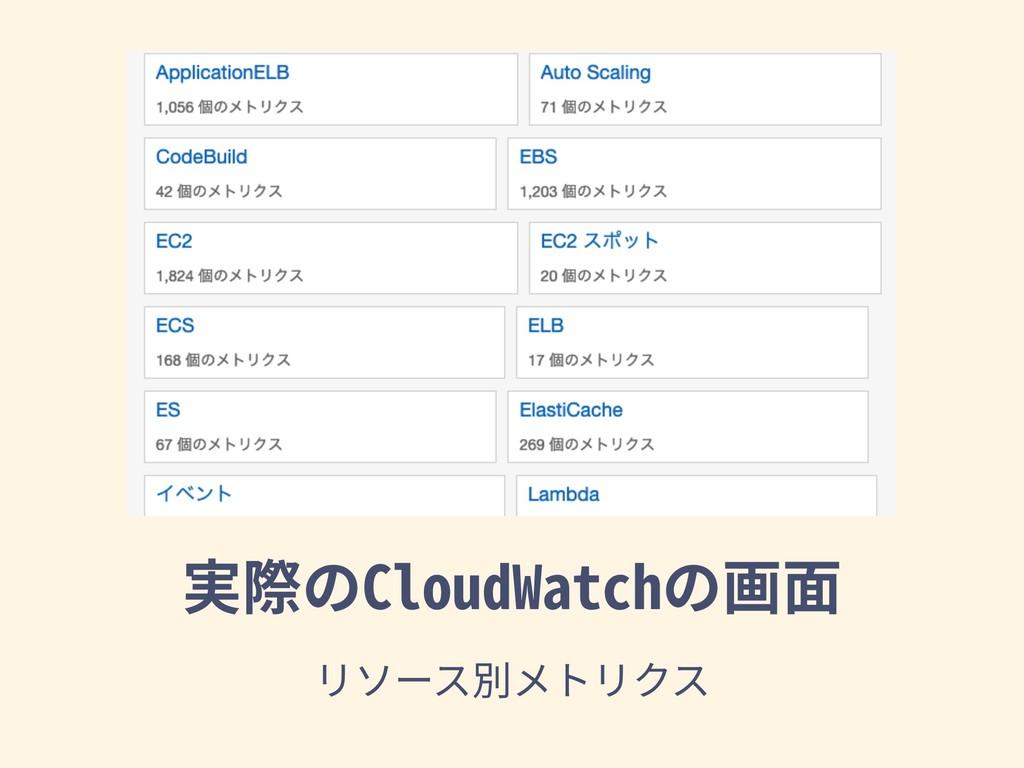 実際のCloudWatchの画⾯ リソース別メトリクス