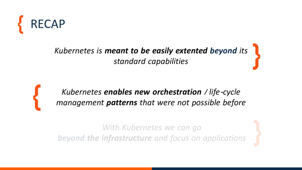 RECAP Kubernetes is meant to be easily extented...