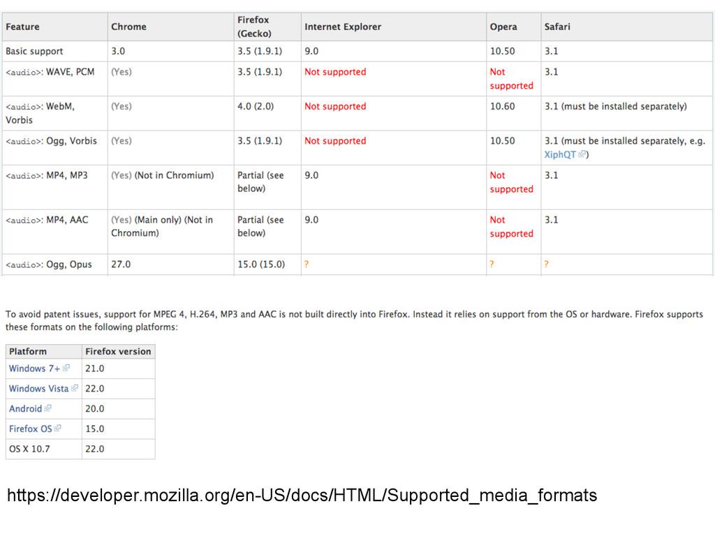 https://developer.mozilla.org/en-US/docs/HTML/S...