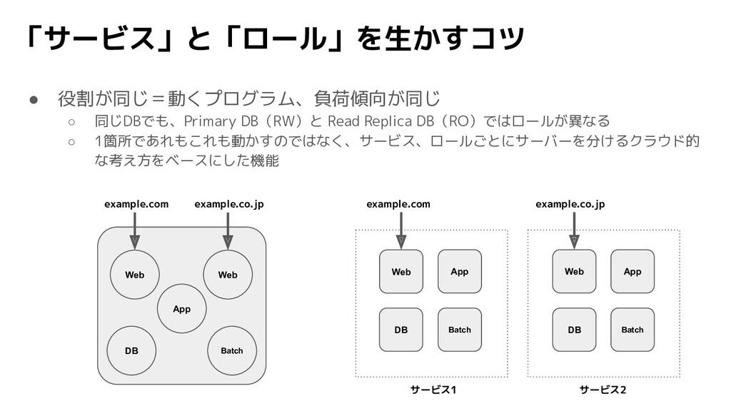 ● 役割が同じ=動くプログラム、負荷傾向が同じ ○ 同じDBでも、Primary DB(RW)...