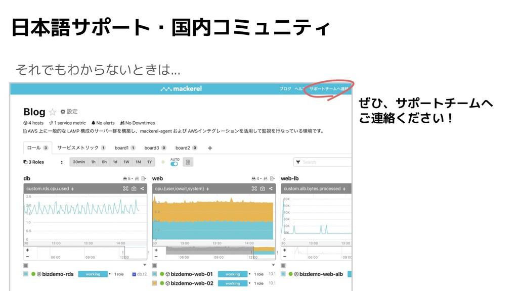 日本語サポート・国内コミュニティ それでもわからないときは... ぜひ、サポートチームへ ご連...
