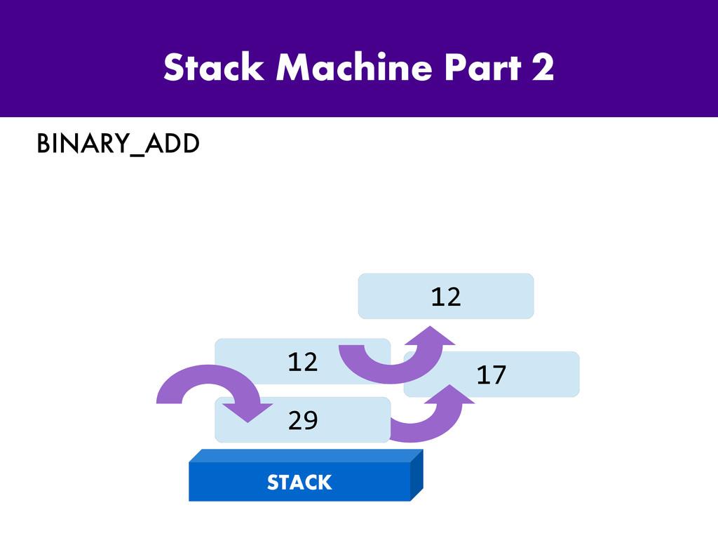 17 Stack Machine Part 2 BINARY_ADD STACK 17 12 ...