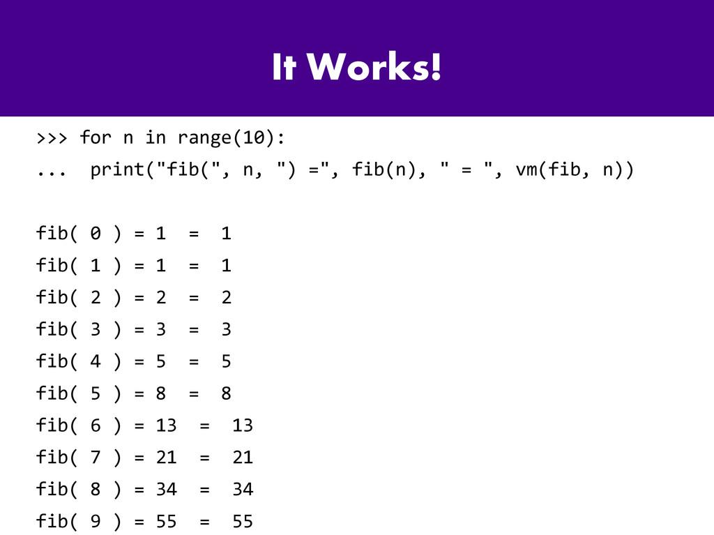 "It Works! >>> for n in range(10): ... print(""fi..."