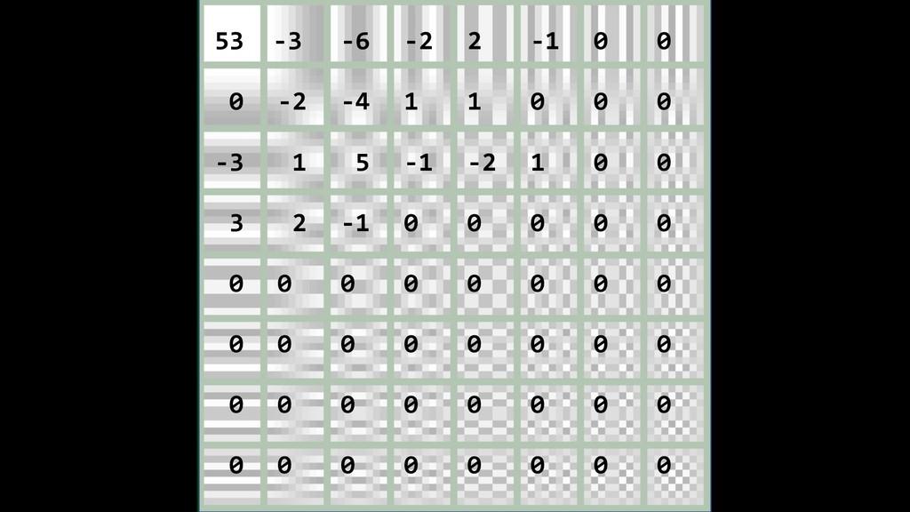 53 -3 -6 -2 2 -1 0 0 0 -2 -4 1 1 0 0 0 -3 1 5 -...