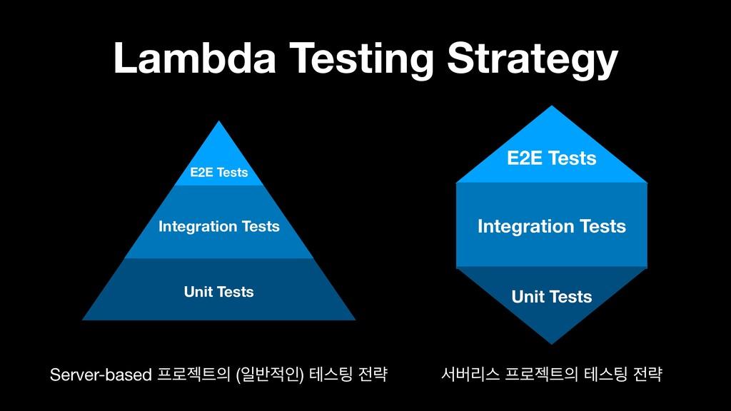 Lambda Testing Strategy Unit Tests Integration ...