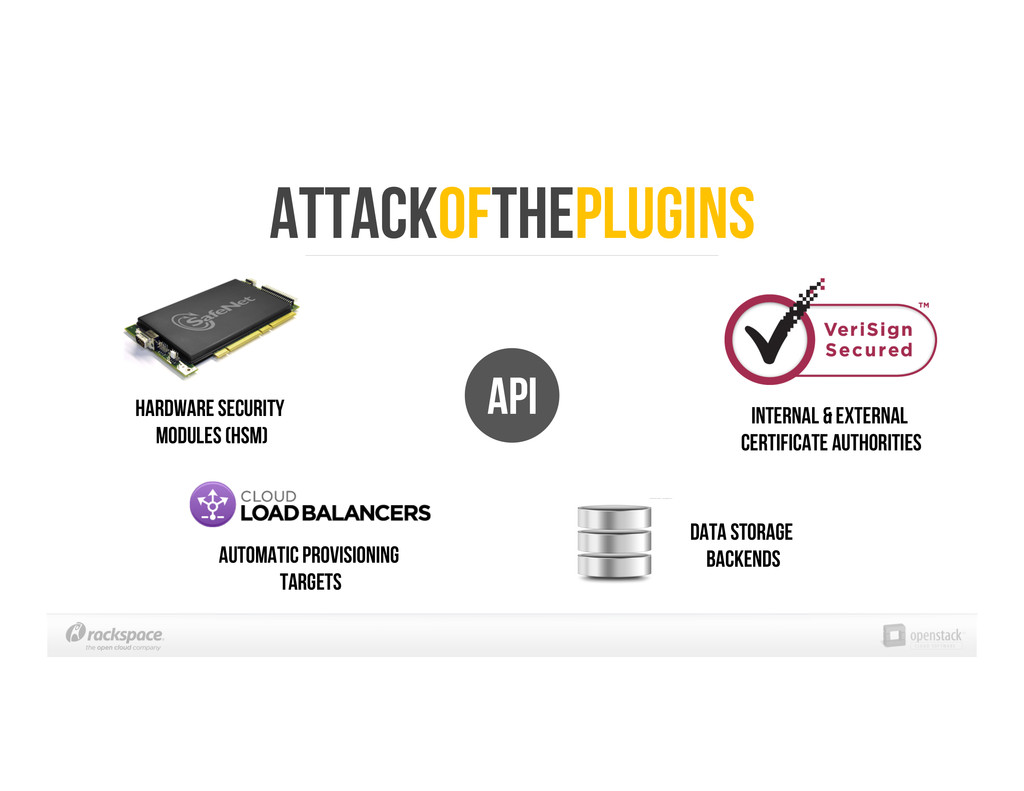 API  AttackofTHEPlugins Hardware Security Mod...