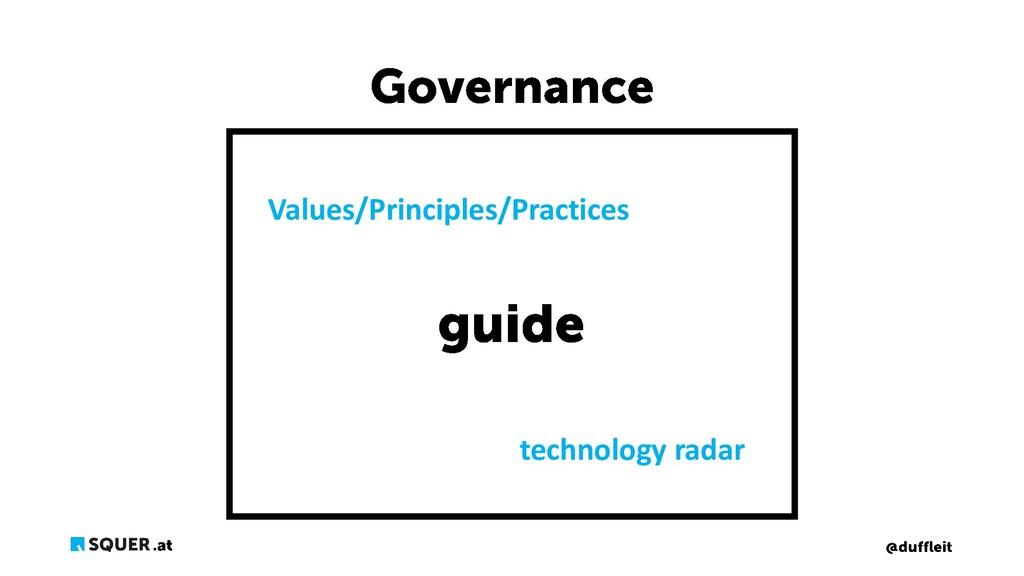 Values/Principles/Practices technology radar