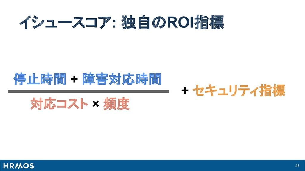 28 イシュースコア: 独自のROI指標 停止時間 + 障害対応時間 対応コスト × 頻度 +...